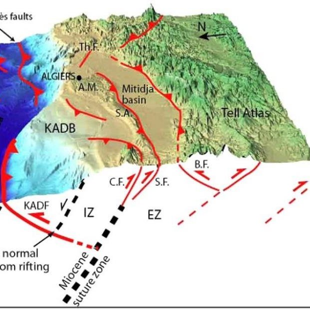 bloc 3d illustrant le cadre tectonique