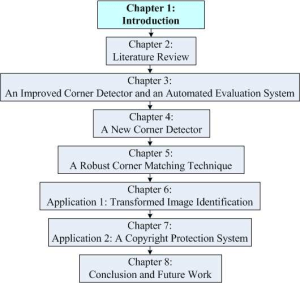 3: The structure of the thesis (this chapter: Introduction