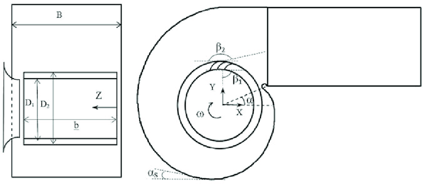 schematic of squirrel cage fan
