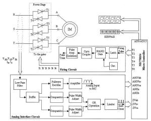 Block diagram of the soft starter   Download Scientific
