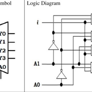 3 Sample timing diagram for a 4bit asynchronous binary up counter | Download Scientific Diagram