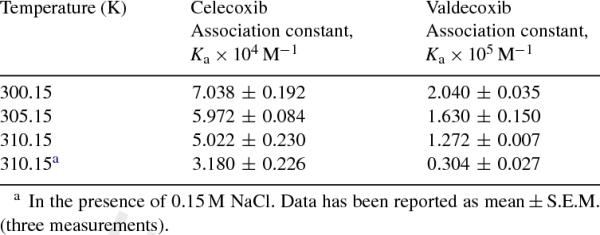 Can Celecoxib Davis Pdf Zofran Dosing I Buy Celecoxib Online