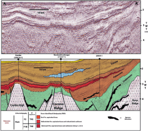 Figure showing the regional seismic line, and the interpretation of T40 | Download Scientific