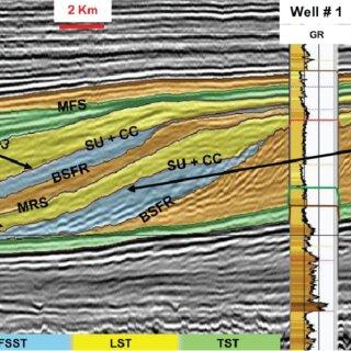 (PDF) Global Seismic Interpretation Techniques are coming ...