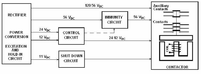 typical ac contactor connection diagram using start/stop