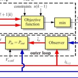 (PDF) Model Predictive Control of the Interleaved DCDC