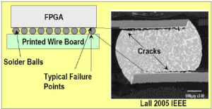 Cracked Solder Ball (Bump), 15mm BGA [8] Figure 2 and Figure 3 depict | Download Scientific