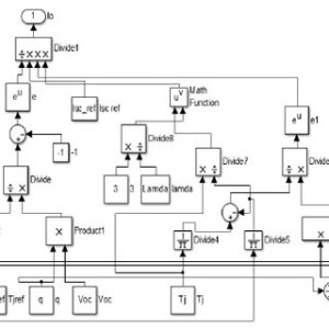 Equivalent model of PV system in Matlab Simulink with