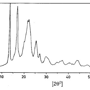 a, 1 H NMR spectrum and b, 13 C NMR spectrum of isolated P ...