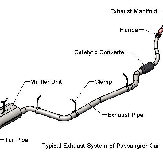 typical exhaust system model used in