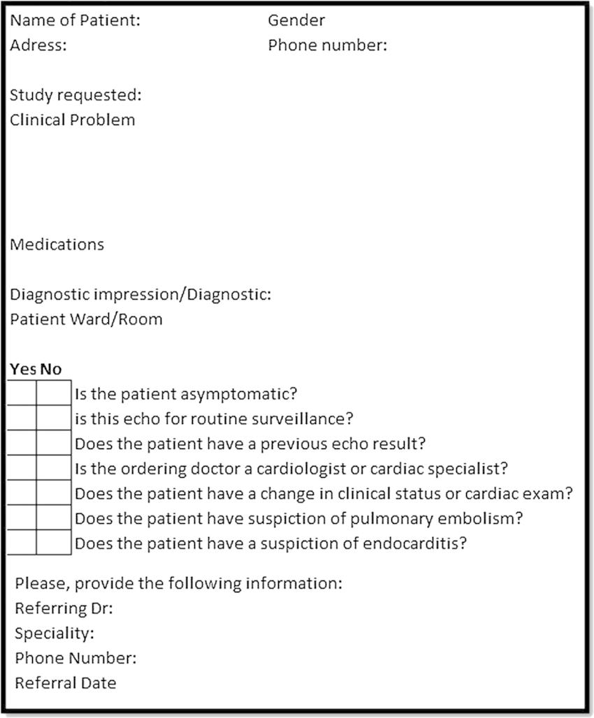 Proposed Checklist To Discriminate Possible Inappropriate