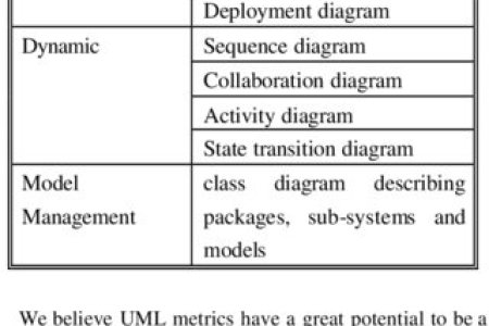 Sequence diagram vs collaboration diagram full hd pictures 4k activity diagrams sequence diagram and collaboration diagram in uml circuit uml communication diagrams overview graphical notations for rh uml diagrams org ccuart Images