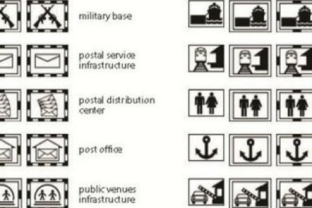 Us Military Map Symbols Path Decorations Pictures Full Path