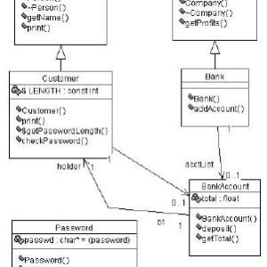 (PDF) Reveal: A Tool to Reverse Engineer Class Diagrams