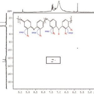 UVVisibleNIR absorption spectra of PANIEB and PANI doped with HCl | Download Scientific