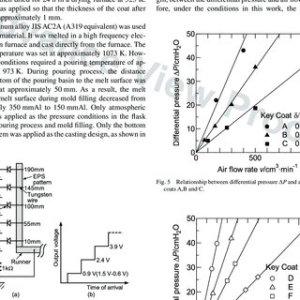 Schematic diagram of touch sensor of molten metal (a) Wiring diagram,   Download Scientific