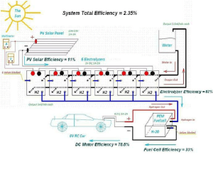 Constructed schematic diagram to calculate the energy