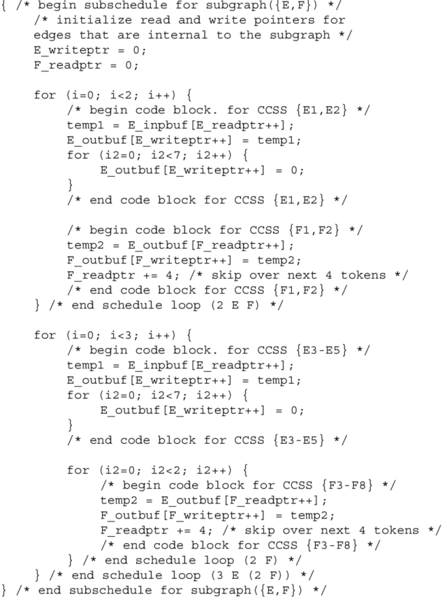 27. An example of C code that can be used to implement the looped