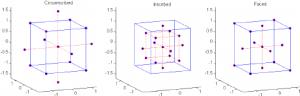 BoxBehnken design   Download Scientific Diagram