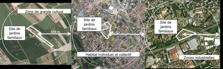 exemple de differents sites de jardins familiaux a site de seichamps agglomeration de