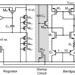Low Dropout Regulator Schematic With Bandgap Reference