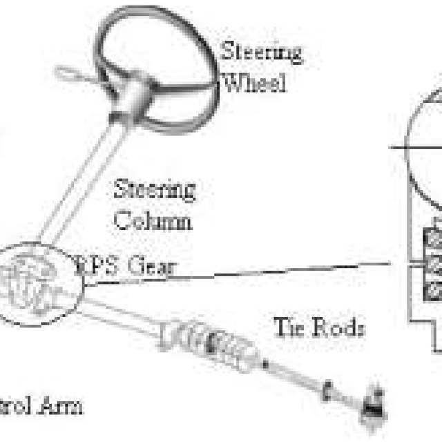 a typical rack and pinion steering rps