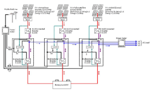 Schematic block circuit diagram of the PV system