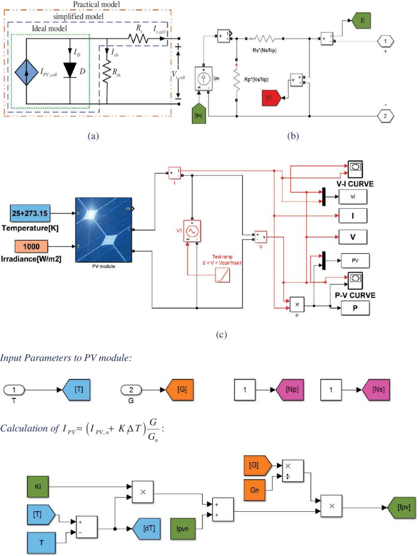 pv diagram using matlab wiring diagram thermodynamics t-s diagram diagram  plot pv diagram matlab diagram schematic