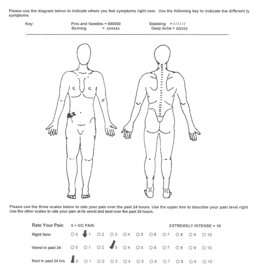 Pain diagram pleted by the Patient Despite the pain