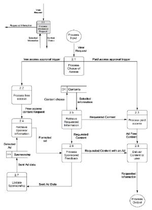 Level 0 data flow diagram describing processes in more