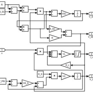 (PDF) Design of Control and Switching Frequency