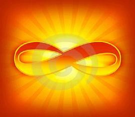 The Symbol of Infinity (The Leminiscate) | Download Scientific Diagram
