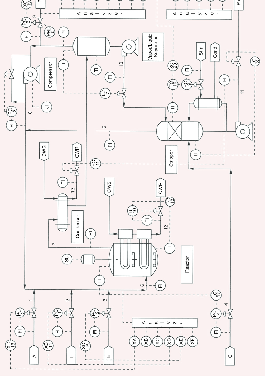 1964 galaxie radio diagram picture wiring diagram and fuse box figure 1 the tennesse eastman process