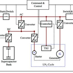 Block diagram of the proposed UPS system | Download