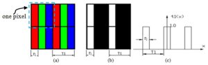 (a) The structure of LCD panel consists of a triocolor