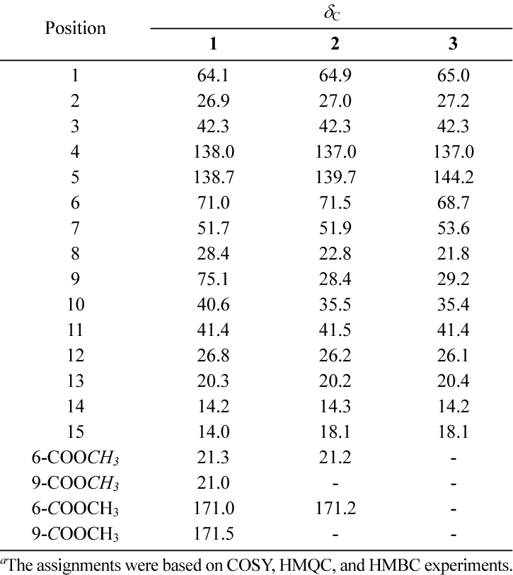 13 C-NMR Spectral Data for 1-3 (in CDCl3) a | Download Table