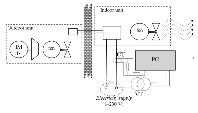 the principle wiring diagram of the analyzer of the current