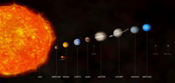 Solar system and planets (URL-2) | Download Scientific Diagram