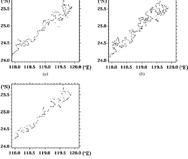 The Distribution Of Gcps Obtained By Cr Matching Technique From Two Sequential Images Only The Points In The Second Image Are Shown