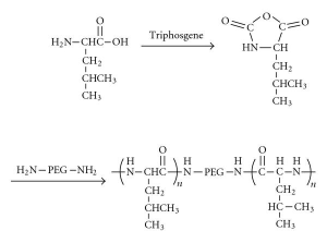 Schematic diagram of monomer synthesis and ringopening