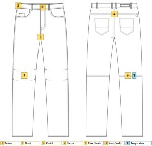 Location of the sensors in FYT jeans patented design
