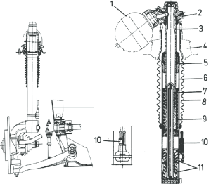 Hydropneumatic suspension (a) and front hydropneumatic strut of Citroen | Download Scientific