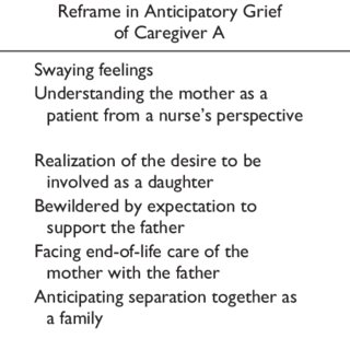 Common Reframe In Anticipatory Grief For Caregivers A And