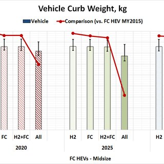 Gvwr Gross Vehicle Weight Rating Gawr Axle Curb Weight Of Empty Trailer