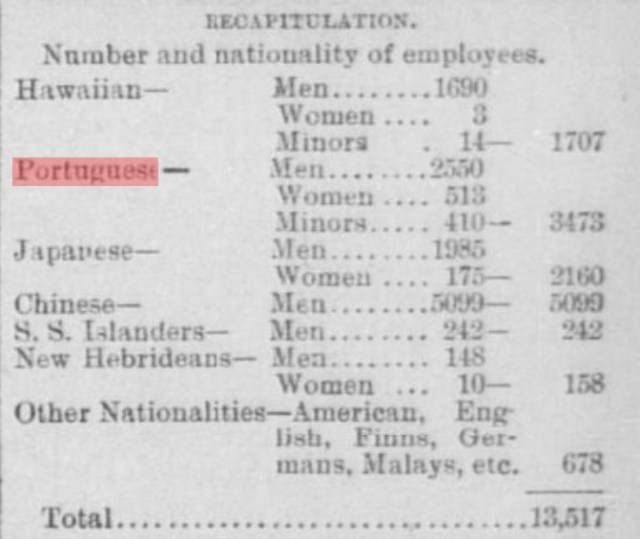 hawaii immigration general report 1887