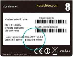 IP address and Username