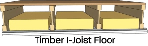 Timber i-joist floor cross section