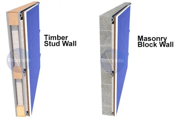 ResoWall on timber stud and masonry block walls