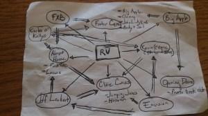 RU Diagram updated Carlos