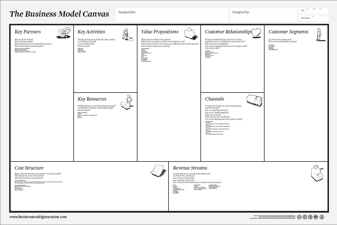 Business Model Canvas - Lean Sigma Supply Chain